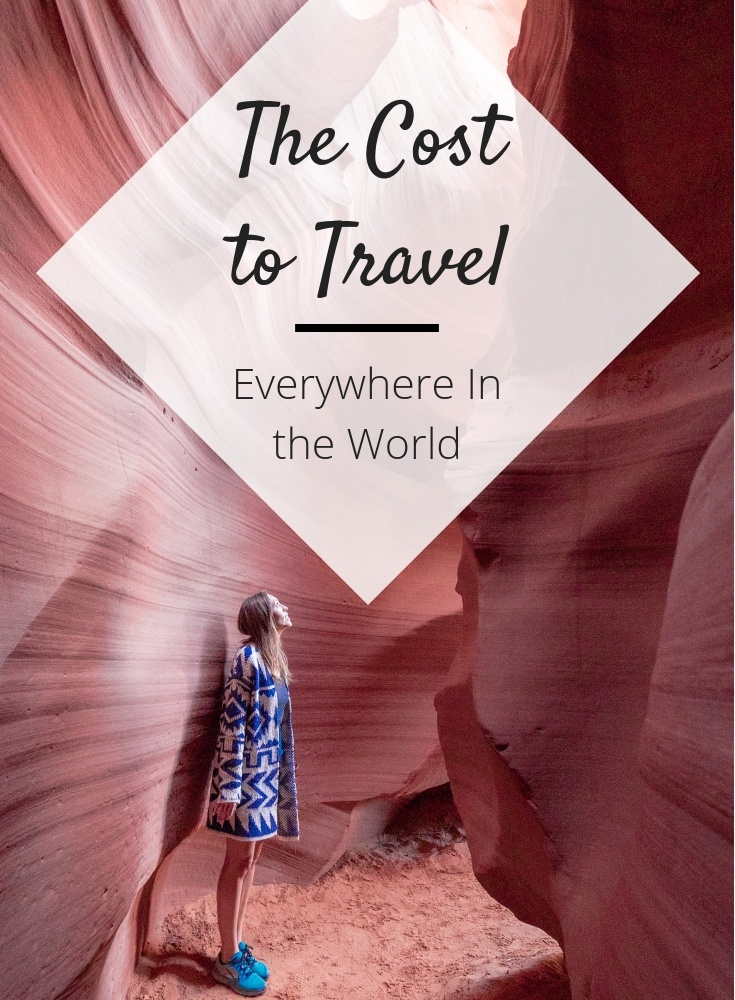 cost to travel the world